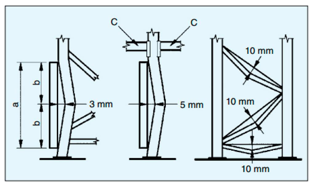 figura diseño aee soluciones estanteria daños