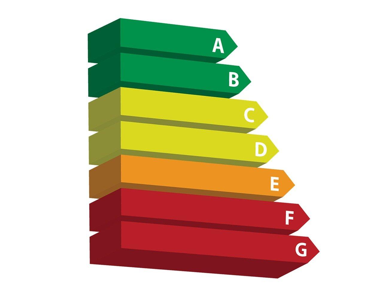 Las nuevas etiquetas energéticas se dividen en categorías desde A hasta G